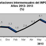 inflacion venezuela septiembre 2013
